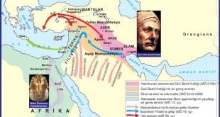 3.Mezopotamya uygarlığı