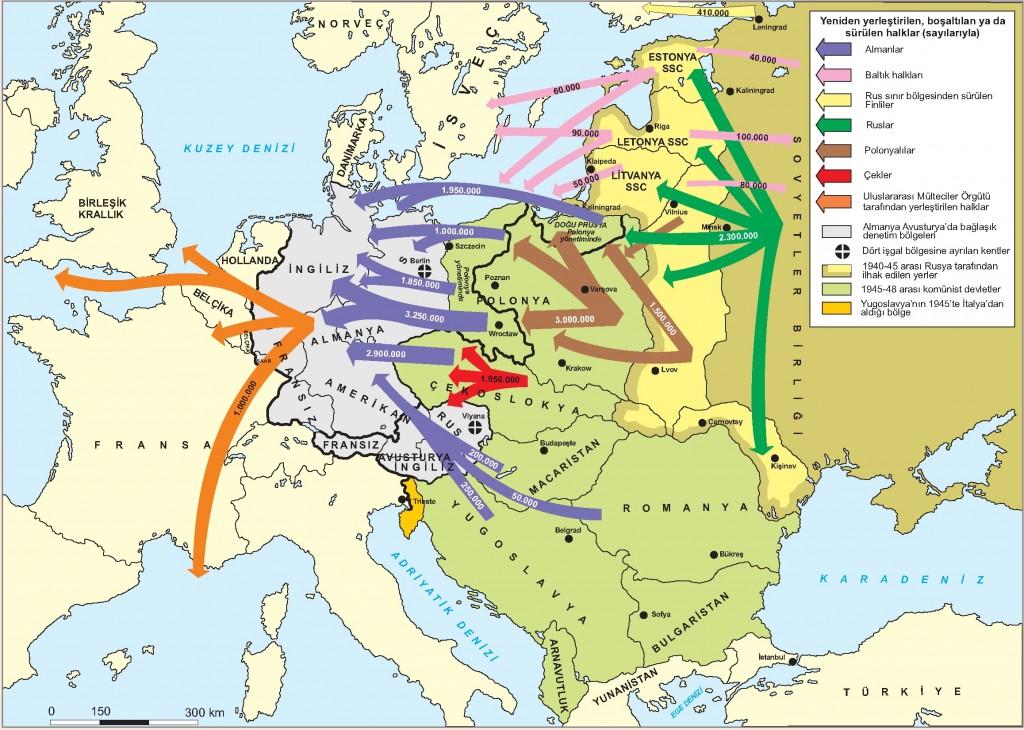 2.Dünya Savaşı'nda Nüfus Hareketleri
