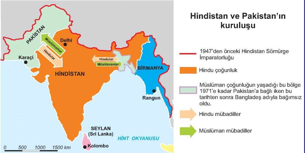 Hindistan ve Pakistanın kuruluşu