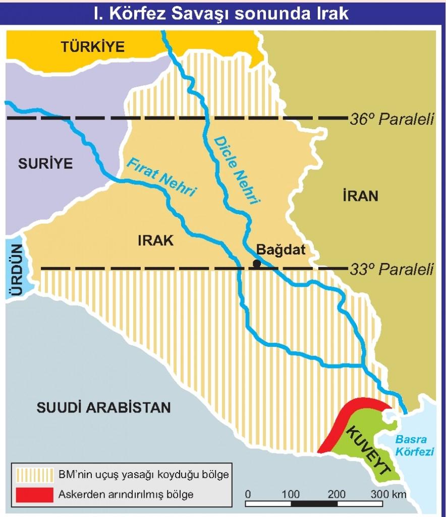 I.Körfez Savaşı sonunda Irak