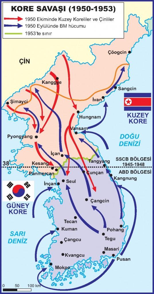 Kore Savaşı
