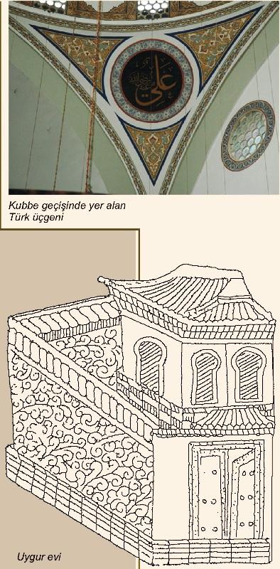 Türk üçgeni- Uygur Evi