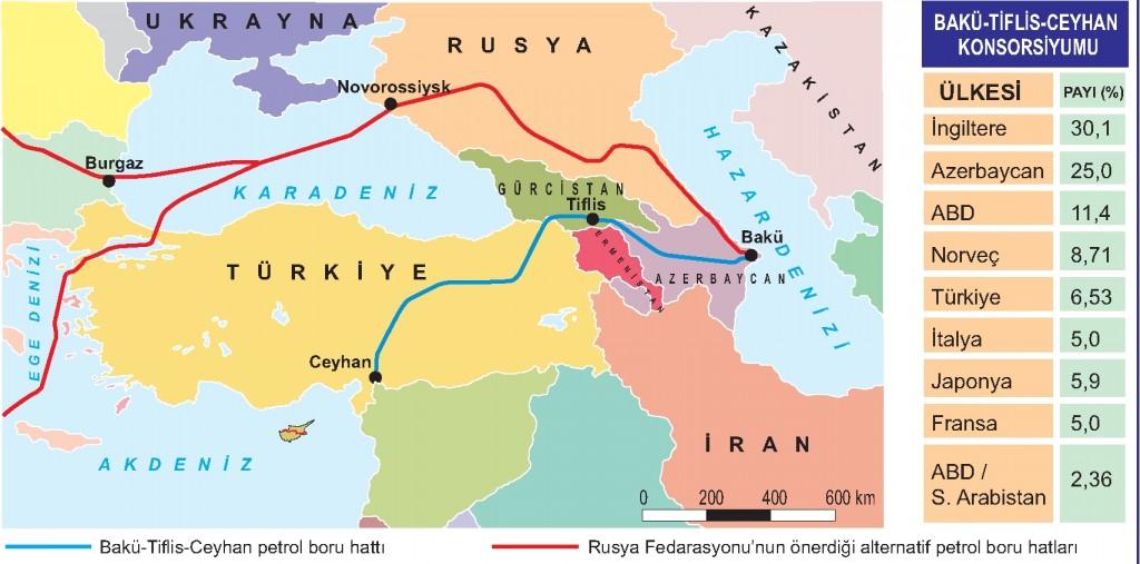 Bakü-Tiflis-Ceyhan Boru Hattı