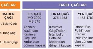 www tarihsinifi com